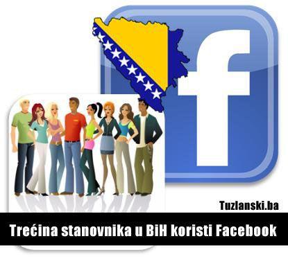 facebook-bih