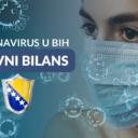 U Federaciji BiH 219 novih slučajeva koronavirusa