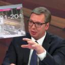 Vučić gostovao na Pinku, prikazano jezivo ubistvo u centru Beograda